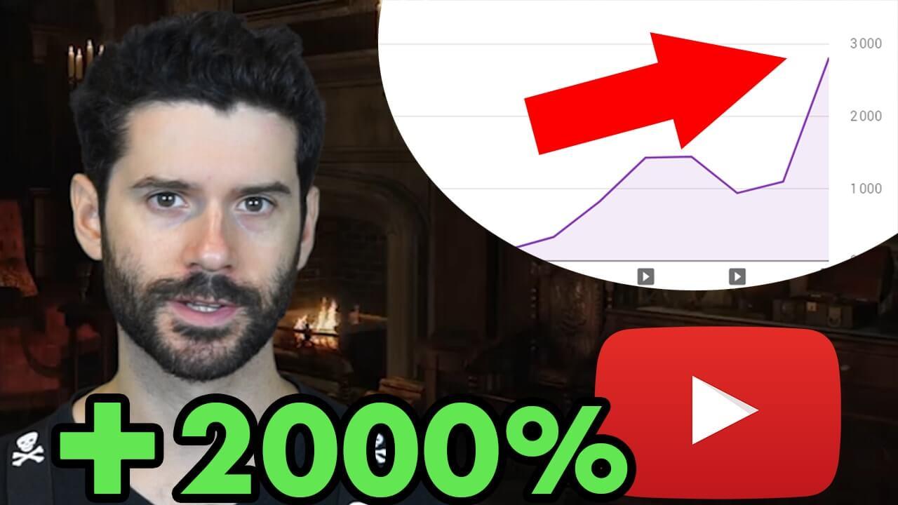 Comment j'ai augmenté mon nombre d'abonnés Youtube de 2000% en 1 mois ?