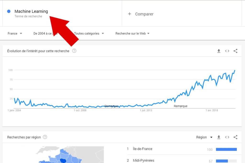 google trends pour valider niche